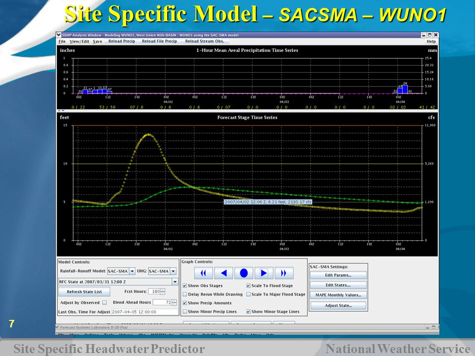 Site Specific Headwater Predictor National Weather Service 8 Site Specific Model – SACSMA – WUNO1