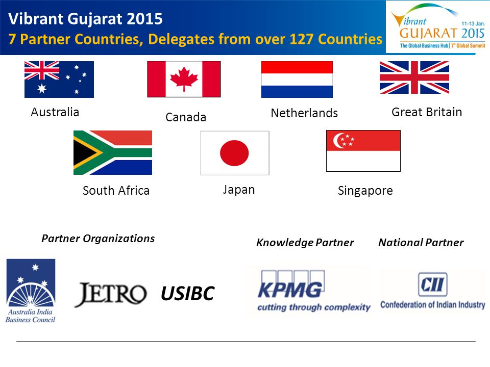 South Africa Australia Canada Netherlands Great Britain Japan Singapore Vibrant Gujarat 2015 7 Partner Countries, Delegates from over 127 Countries Kn