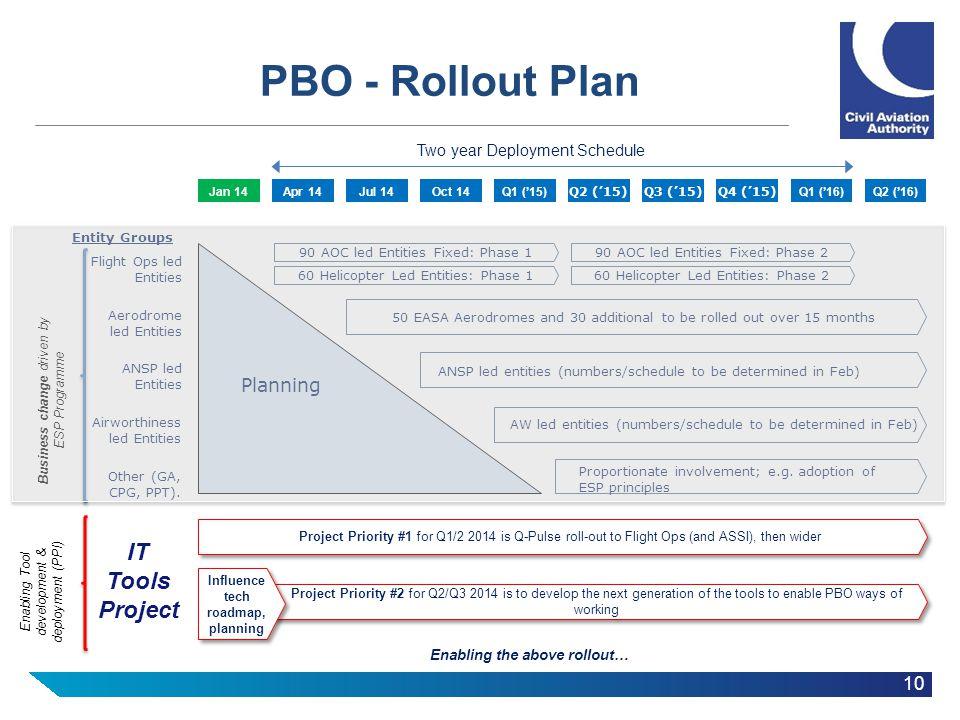 10 PBO - Rollout Plan Jan 14Apr 14Jul 14Oct 14Q1 ('15) Q2 ('15)Q3 ('15)Q4 ('15) Q2 ('15) Q3 ('15) Q4 ('15 Q1 ('16)Q2 ('16) 90 AOC led Entities Fixed: