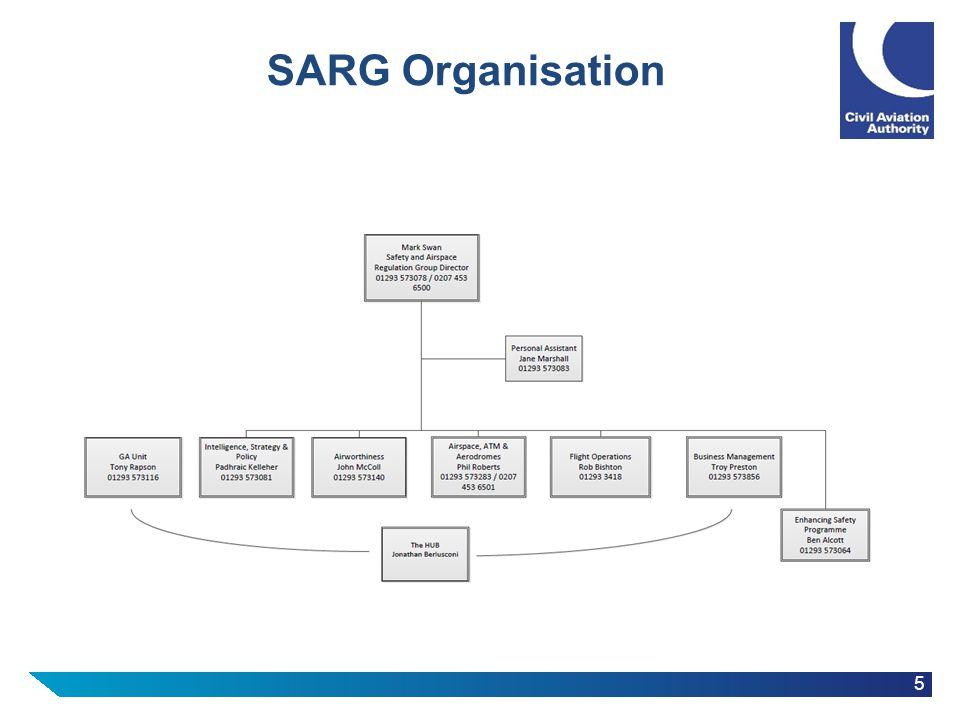 5 SARG Organisation