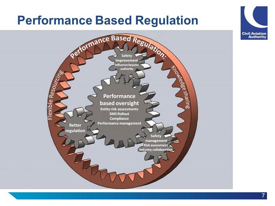 7 Performance Based Regulation