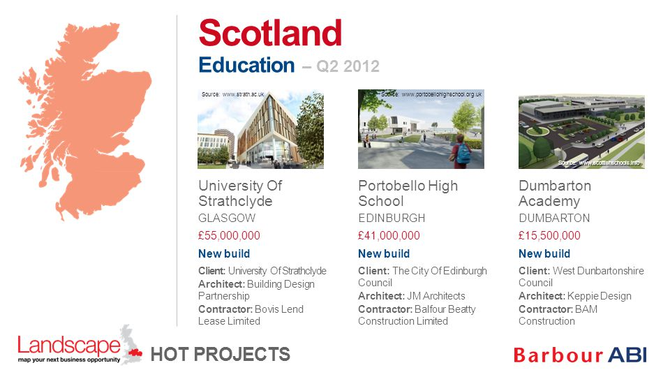 Education – Q2 2012 Scotland HOT PROJECTS University Of Strathclyde GLASGOW £55,000,000 New build Client: University Of Strathclyde Architect: Buildin