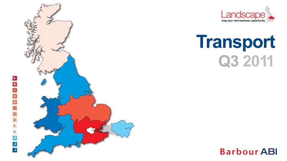 Transport 8 7 6 5 4 3 2 1 0 -2 -3 9+9+ Q3 2011
