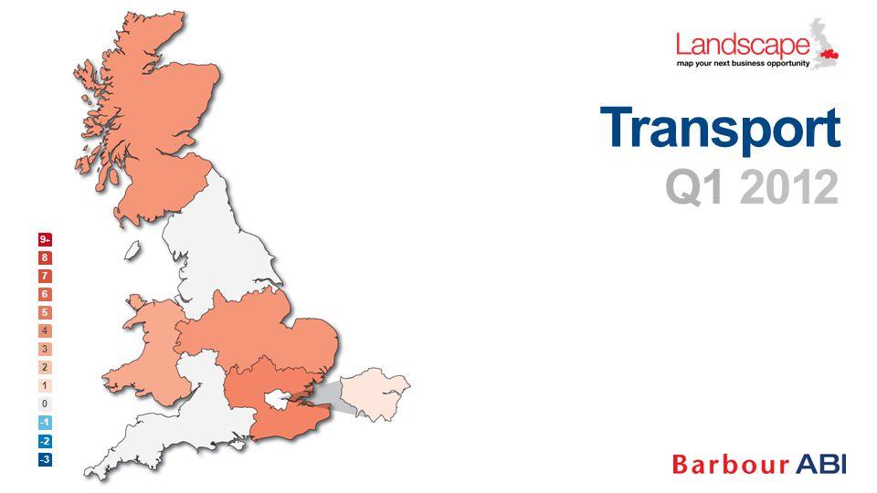 Q1 2012 Transport 8 7 6 5 4 3 2 1 0 -2 -3 9+9+