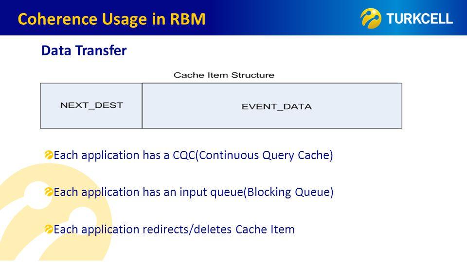 TURKCELL DAHİLİ Data Transfer Each application has a CQC(Continuous Query Cache) Each application has an input queue(Blocking Queue) Each application