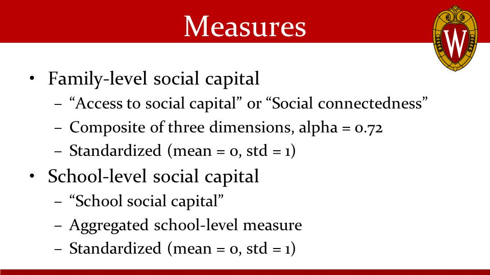 Measures Family-level social capital – Access to social capital or Social connectedness –Composite of three dimensions, alpha = 0.72 –Standardized (mean = 0, std = 1) School-level social capital – School social capital –Aggregated school-level measure –Standardized (mean = 0, std = 1)