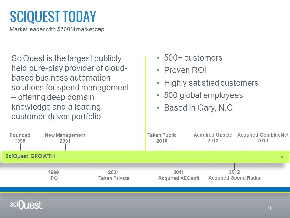 SCIQUEST TODAY Market leader with $500M market cap SciQuest is the largest publicly held pure-play provider of cloud- based business automation solutions for spend management – offering deep domain knowledge and a leading, customer-driven portfolio.