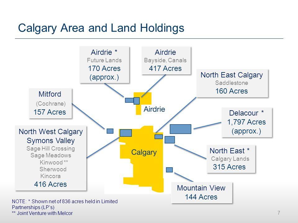 British Columbia Land Holdings 8
