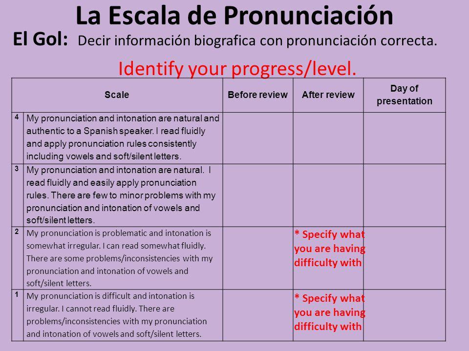 Vocales ~ U universidad usar preguntar when followed by a consanant u sounds like oo (true)