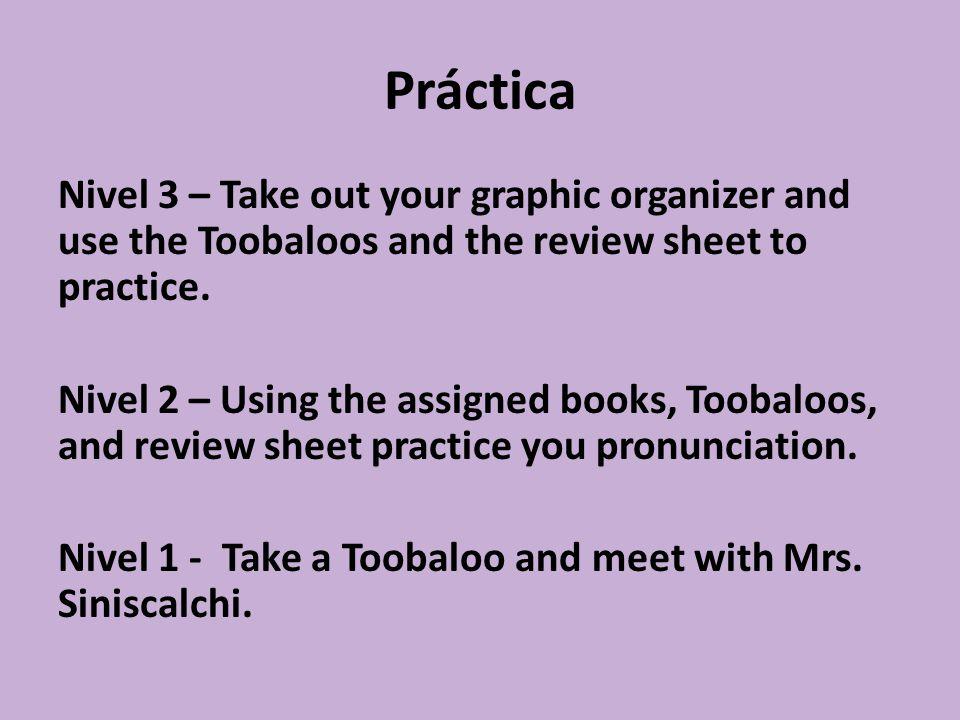 La Escala de Pronunciación El Gol: Decir información biografica con pronunciación correcta. Identify your progress/level. ScaleBefore reviewAfter revi
