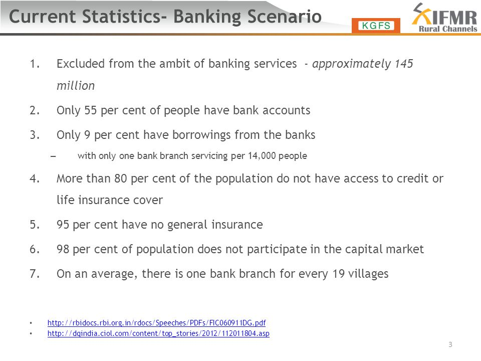 Current Statistics- Banking Scenario 1.Excluded from the ambit of banking services - approximately 145 million 2.Only 55 per cent of people have bank