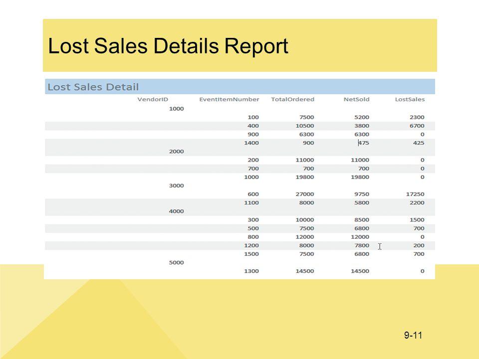 9-11 Lost Sales Details Report