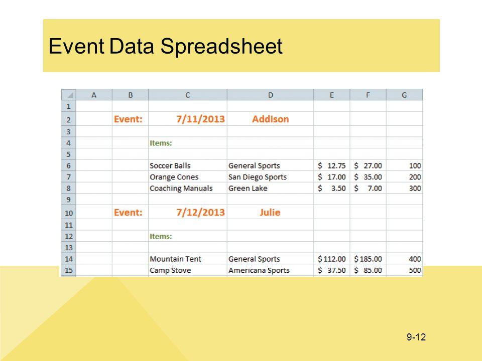 9-12 Event Data Spreadsheet