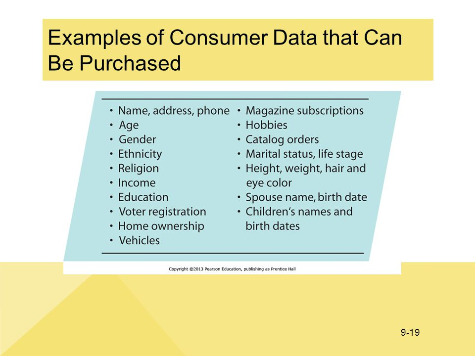 9-19 Examples of Consumer Data that Can Be Purchased