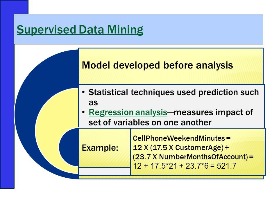 Model developed before analysis Statistical techniques used prediction such as Regression analysis—measures impact of set of variables on one another
