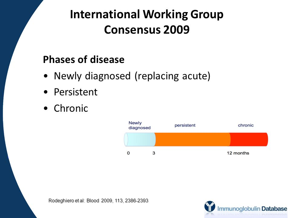 International Working Group Consensus 2009 Phases of disease Newly diagnosed (replacing acute) Persistent Chronic Rodeghiero et al: Blood 2009, 113, 2386-2393