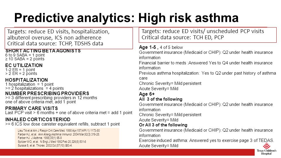 Predictive analytics: High risk asthma SHORT ACTING BETA AGONISTS 6 to 9 SABA = 1 point ≥ 10 SABA = 2 points EC UTILIZATION 1-2 ER = 1 point > 2 ER = 2 points HOSPITALIZATION 1 hospitalization = 1 point >= 2 hospitalizations = 4 points NUMBER PRESCRIBING PROVIDERS >= 3 different prescribing providers in 12 months one of above criteria met, add 1 point PRIMARY CARE VISITS Last PCP visit > 6 months + one of above criteria met = add 1 point INHALED CORTICOSTERIOD >= 6 ICS low dose canister equivalent refills, subtract 1 point Age 1-5, 4 of 5 below Government insurance (Medicaid or CHIP): Q2 under health insurance information Financial barrier to meds :Answered Yes to Q4 under health insurance information Previous asthma hospitalization: Yes to Q2 under past history of asthma care Chronic Severity= Mild persistent Acute Severity= Mild Age 6+ All 3 of the following Government insurance (Medicaid or CHIP): Q2 under health insurance information Chronic Severity= Mild persistent Acute Severity= Mild Or All 3 of the following Government insurance (Medicaid or CHIP): Q2 under health insurance information Exercise induced asthma: Answered yes to exercise page 3 of TEDAS.