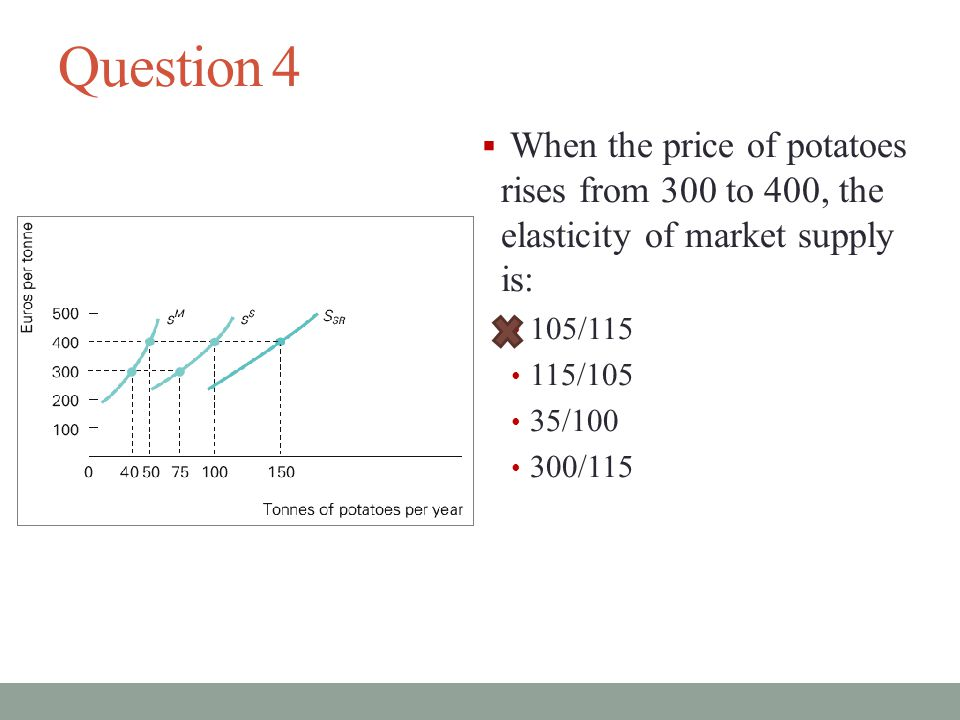 Question 4  When the price of potatoes rises from 300 to 400, the elasticity of market supply is: 105/115 115/105 35/100 300/115