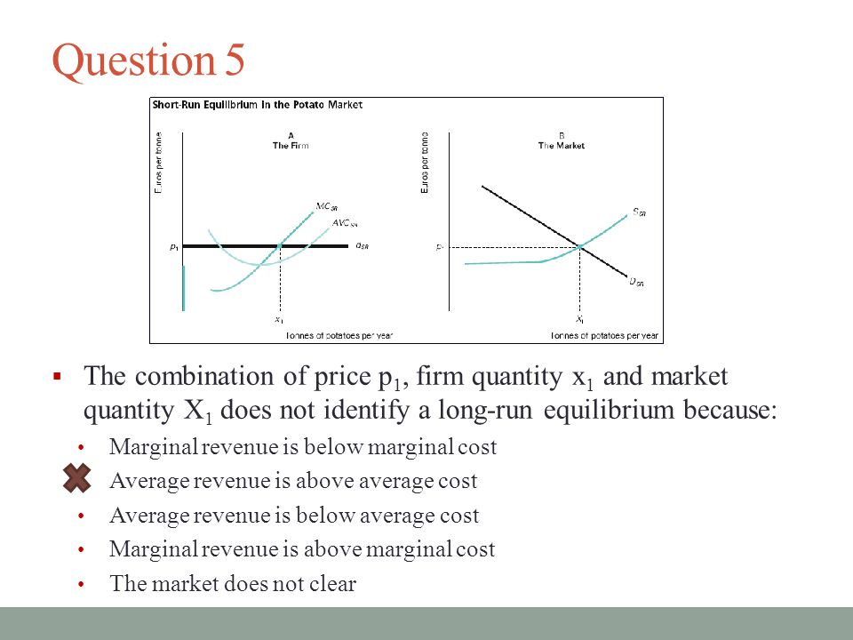 Question 5  The combination of price p 1, firm quantity x 1 and market quantity X 1 does not identify a long-run equilibrium because: Marginal revenue is below marginal cost Average revenue is above average cost Average revenue is below average cost Marginal revenue is above marginal cost The market does not clear