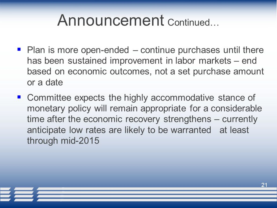 Announcement Continued…  Plan is more open-ended – continue purchases until there has been sustained improvement in labor markets – end based on economic outcomes, not a set purchase amount or a date  Committee expects the highly accommodative stance of monetary policy will remain appropriate for a considerable time after the economic recovery strengthens – currently anticipate low rates are likely to be warranted at least through mid