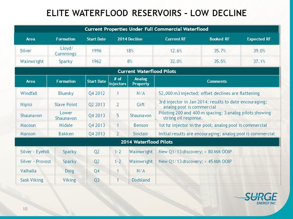 ELITE WATERFLOOD RESERVOIRS – LOW DECLINE 10