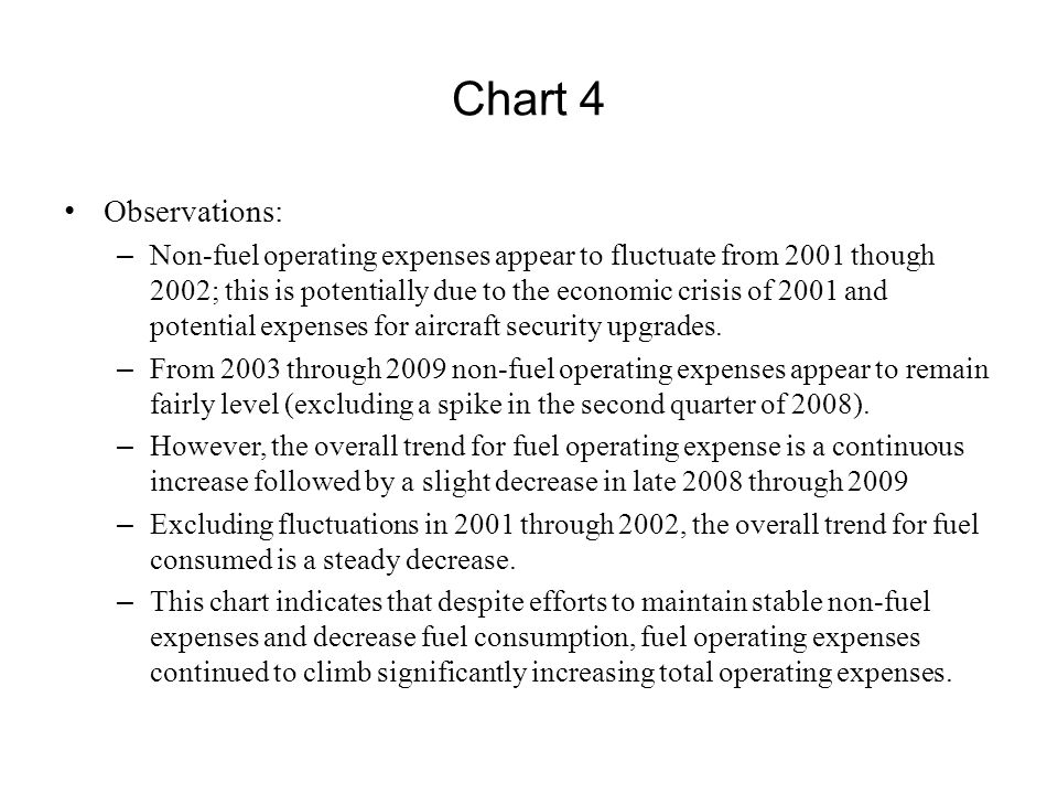 Observations: – Non-fuel operating expenses appear to fluctuate from 2001 though 2002; this is potentially due to the economic crisis of 2001 and pote
