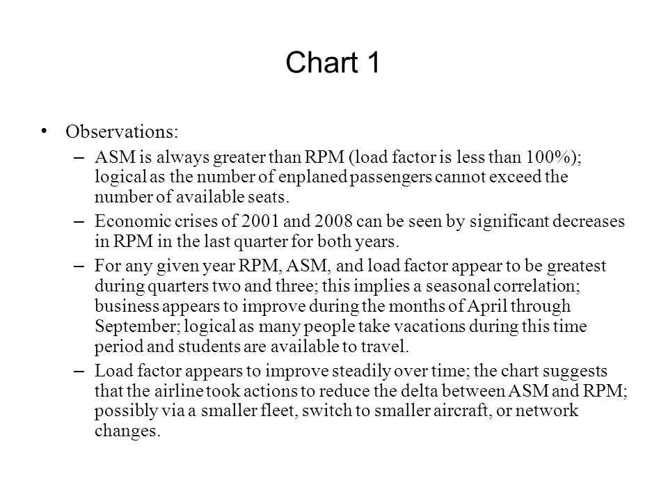 Chart 1 Observations: – ASM is always greater than RPM (load factor is less than 100%); logical as the number of enplaned passengers cannot exceed the