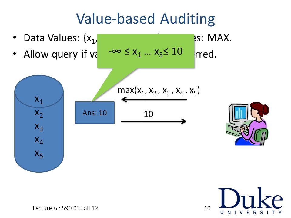 Value-based Auditing Data Values: {x 1, x 2, x 3, x 4, x 5 }, Queries: MAX.