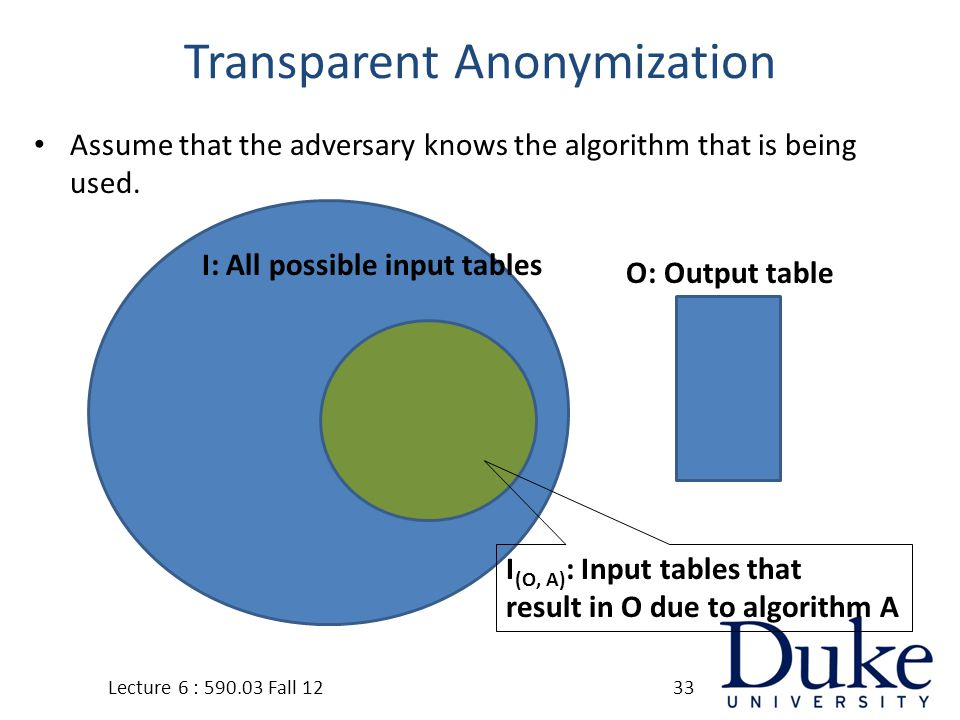Transparent Anonymization Assume that the adversary knows the algorithm that is being used.