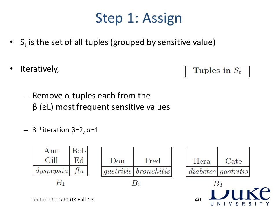 Step 1: Assign S t is the set of all tuples (grouped by sensitive value) Iteratively, – Remove α tuples each from the β (≥L) most frequent sensitive values – 3 rd iteration β=2, α=1 Lecture 6 : 590.03 Fall 1240