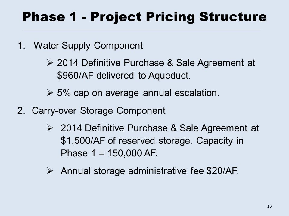 Phase 1 - Project Pricing Structure 1.Water Supply Component  2014 Definitive Purchase & Sale Agreement at $960/AF delivered to Aqueduct.