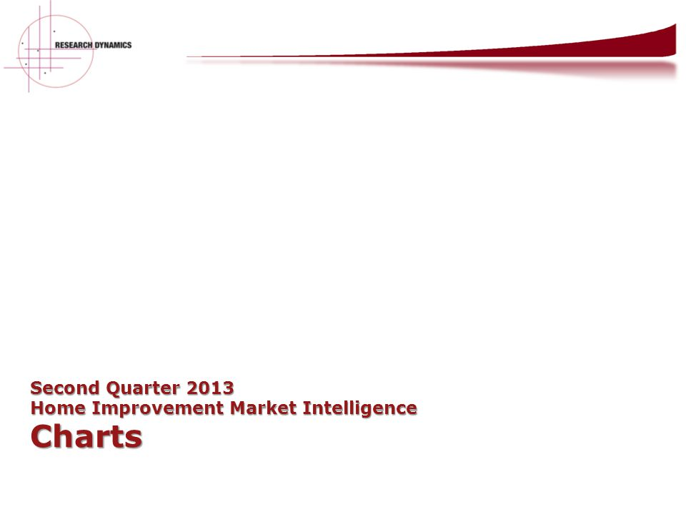 RESEARCH DYNAMICS Second Quarter 2013 Home Improvement Market Intelligence Charts