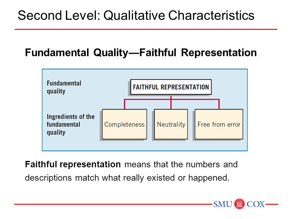 Fundamental Quality—Faithful Representation Faithful representation means that the numbers and descriptions match what really existed or happened.