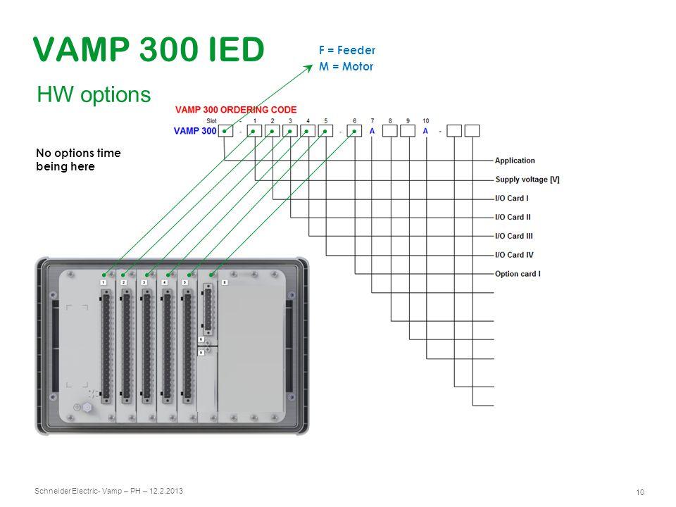 Schneider Electric 11 - Vamp – PH – 12.2.2013 VAMP 300 IED Future extensions F = Feeder M = Motor HW options
