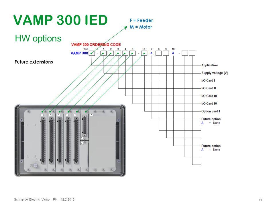Schneider Electric 12 - Vamp – PH – 12.2.2013 VAMP 300 IED -3 x I + 3I 0 + U -3 x I + 3I 0 + 4 x U (Q2/2013) F = Feeder M = Motor HW options
