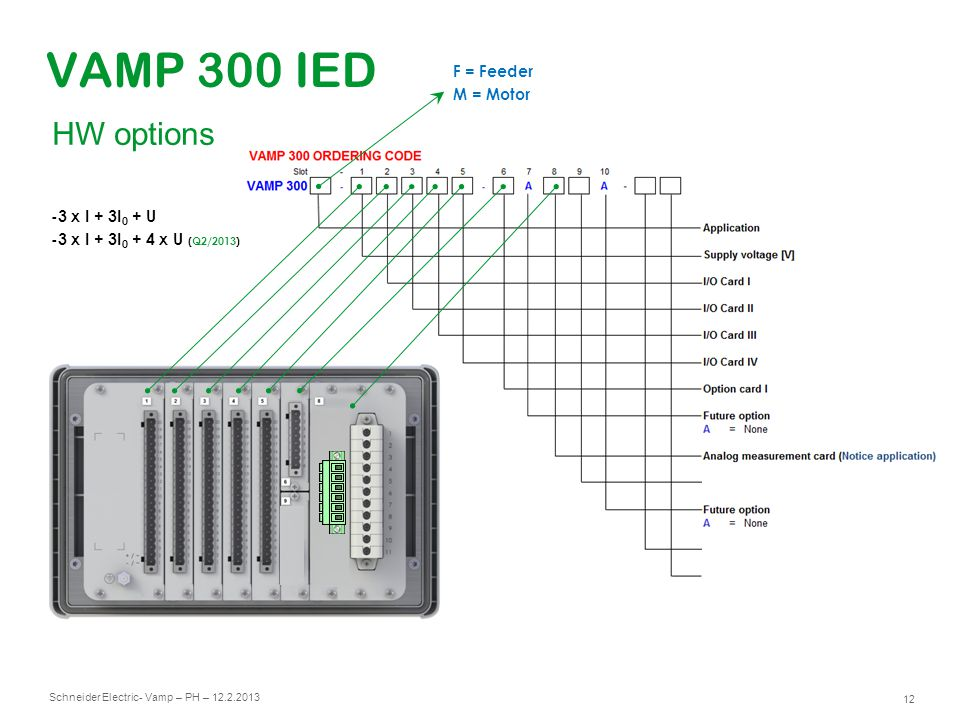 Schneider Electric 13 - Vamp – PH – 12.2.2013 VAMP 300 IED -RS232 interface -RS232 + RJ45 ethernet interface -RS232 + LC ethernet fiber interface F = Feeder M = Motor HW options