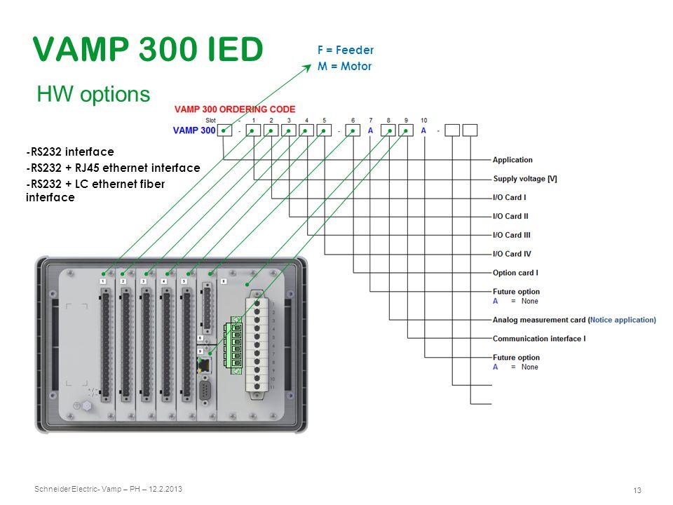 Schneider Electric 14 - Vamp – PH – 12.2.2013 VAMP 300 IED 128 x 64 LCD or 128 x 128 LCD (Q3/2013) -Default 128 x 64 LCD display -Optional 128 x 128 LCD display (Q3/2013) F = Feeder M = Motor HW options