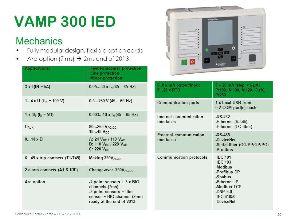 Schneider Electric 20 - Vamp – PH – 12.2.2013 0..8 x mA output/input 0...20 x RTD 0 – 20 mA (step < 6 µA) Pt100, Ni100, Ni120, Cu10, Pt250 Communicati