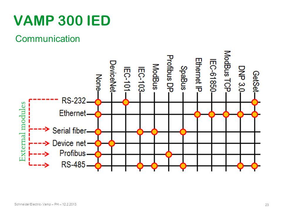 Schneider Electric 24 - Vamp – PH – 12.2.2013 VAMP 300 IED VEPRO Hardware available February, 2013