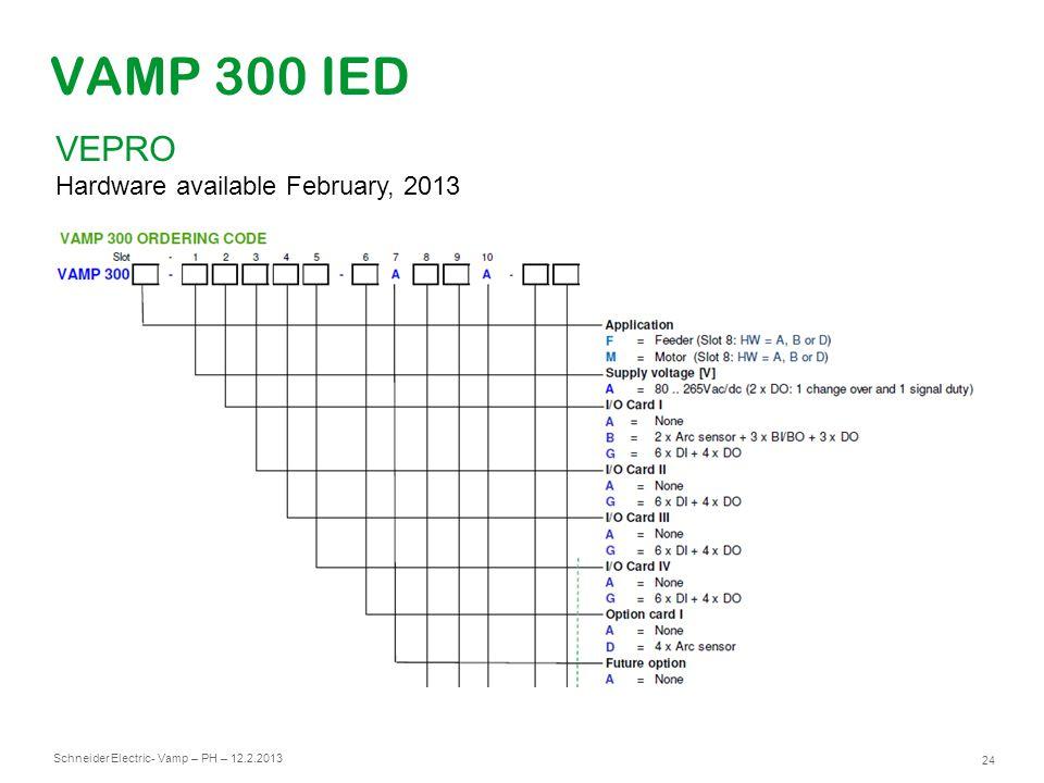 Schneider Electric 25 - Vamp – PH – 12.2.2013 VAMP 300 IED VEPRO Hardware available February, 2013