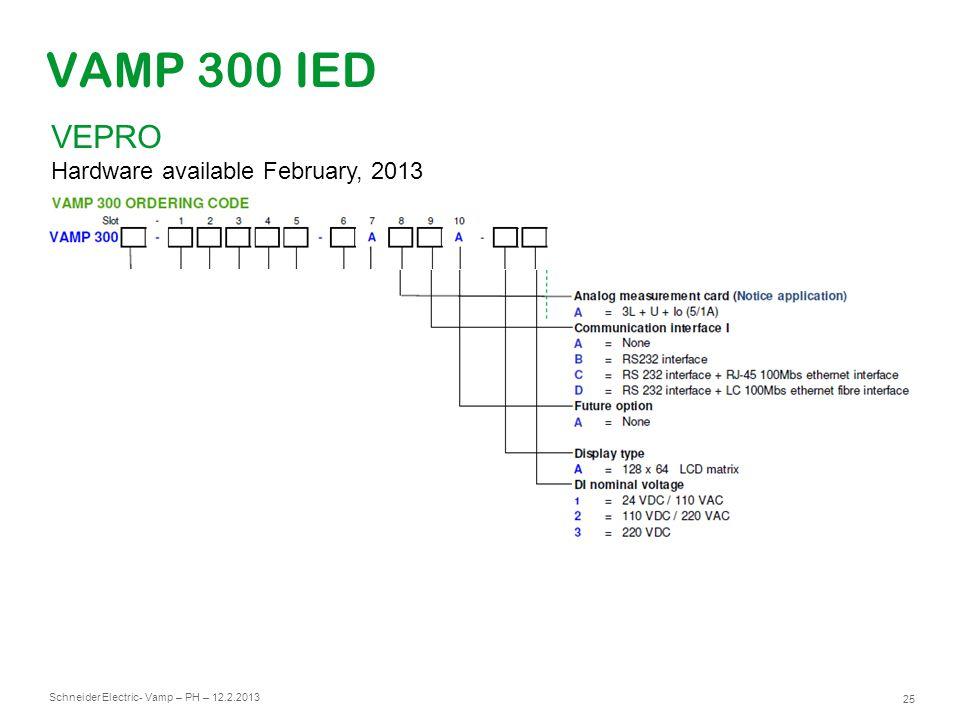 Schneider Electric 26 - Vamp – PH – 12.2.2013 VAMP 300 IED Accessories list