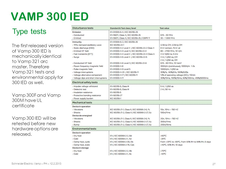 Schneider Electric 28 - Vamp – PH – 12.2.2013 VAMP 300 IED Dimensions Vamp 300 IED mechanical dimensions and assembly instructions with torque limits are presented in this slide.