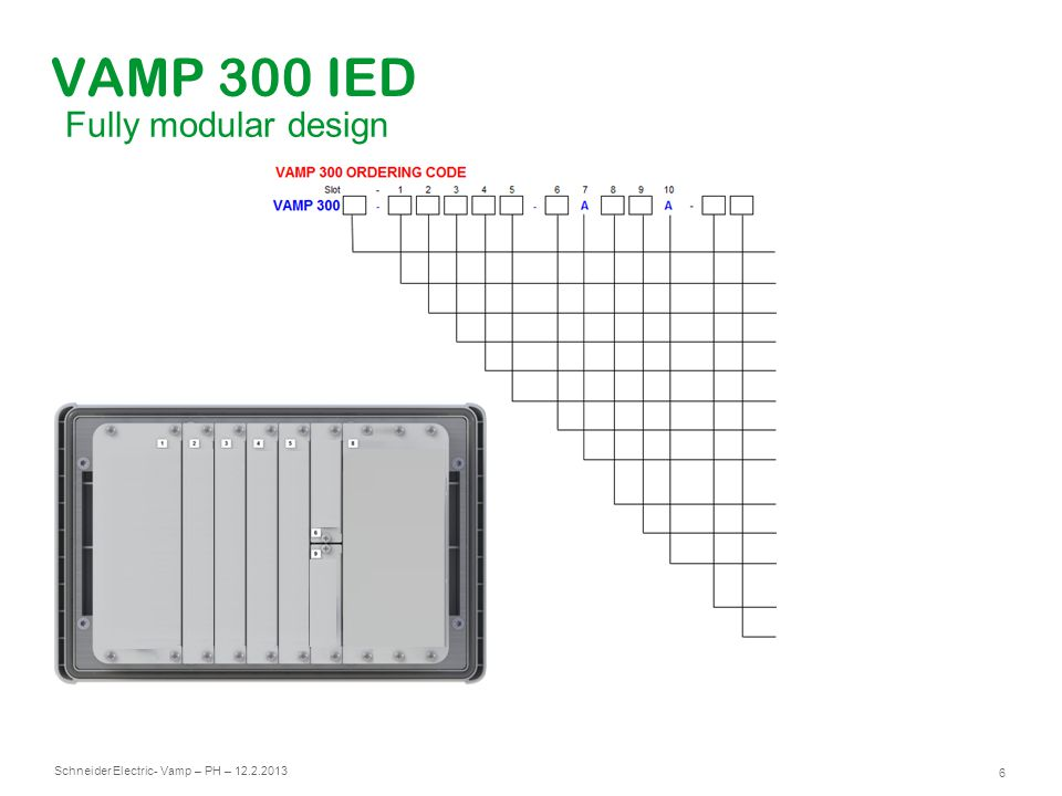 Schneider Electric 7 - Vamp – PH – 12.2.2013 VAMP 300 IED HW options F = Feeder M = Motor -Adjusts the firmware of the IED to a certain desired mode.