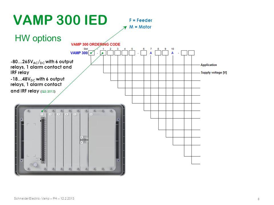 Schneider Electric 9 - Vamp – PH – 12.2.2013 -2 x Arc option (7ms) -6 x DI + 4 x DO -10 x DI (Q2/2013) VAMP 300 IED F = Feeder M = Motor HW options