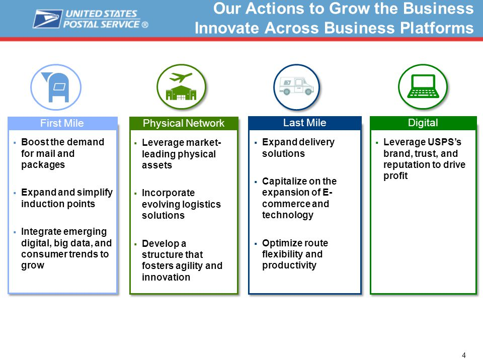 First Mile Physical Network  Leverage market- leading physical assets  Incorporate evolving logistics solutions  Develop a structure that fosters agility and innovation  Boost the demand for mail and packages  Expand and simplify induction points  Integrate emerging digital, big data, and consumer trends to grow Last Mile  Expand delivery solutions  Capitalize on the expansion of E- commerce and technology  Optimize route flexibility and productivity Digital  Leverage USPS's brand, trust, and reputation to drive profit Our Actions to Grow the Business Innovate Across Business Platforms 4