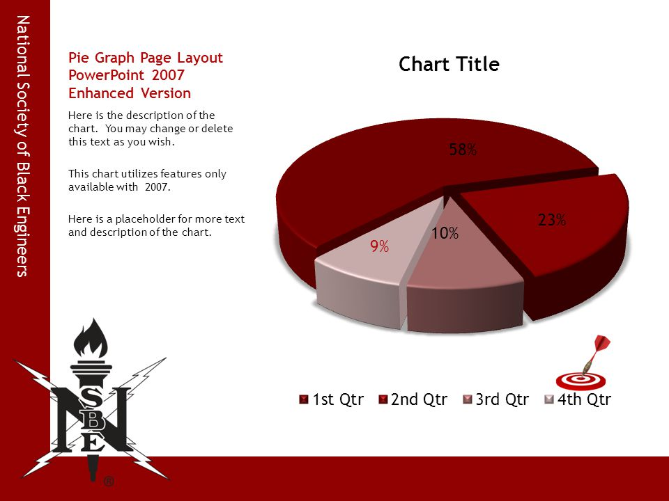 National Society of Black Engineers Pie Graph Page Layout PowerPoint 2007 Enhanced Version Here is the description of the chart. You may change or del