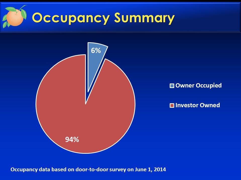 Occupancy Summary Occupancy data based on door-to-door survey on June 1, 2014
