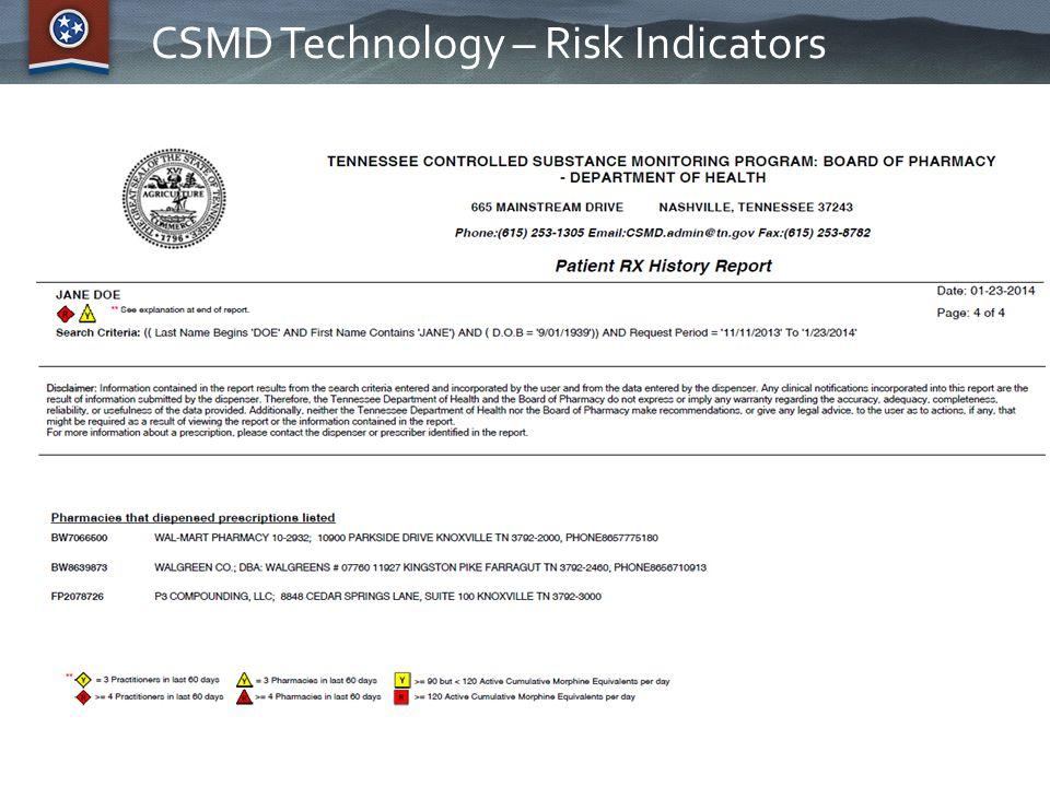 CSMD Technology – Risk Indicators