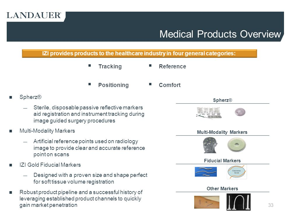 Medical Products Overview Spherz® ― Sterile, disposable passive reflective markers aid registration and instrument tracking during image guided surger