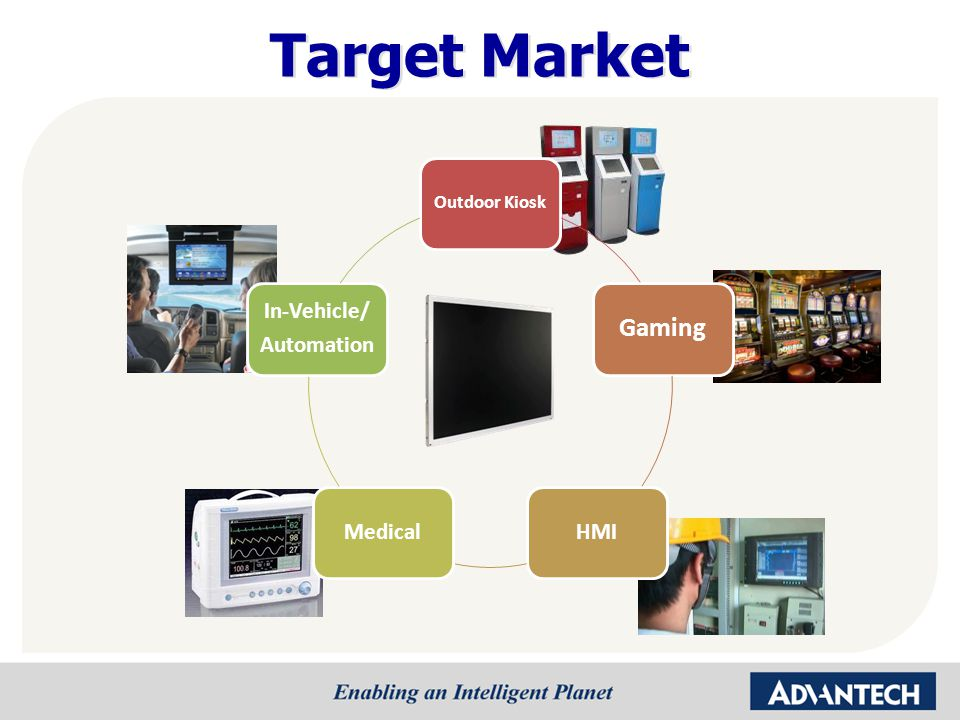 Target Market Outdoor Kiosk Gaming HMIMedical In-Vehicle/ Automation